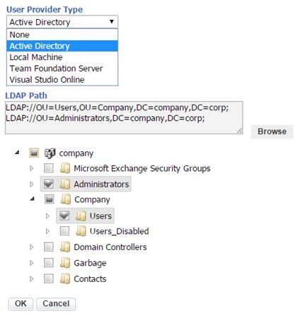ActiveDirectoryConfiguration